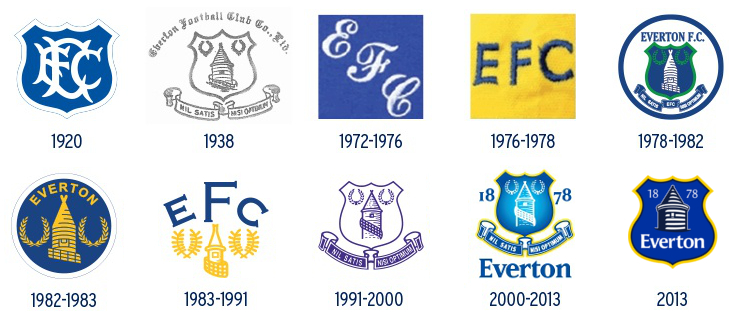 Everton Go Motto Potty! How Not To Change Your Logo